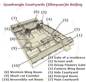 Chambers dissertation on oriental gardening chamber